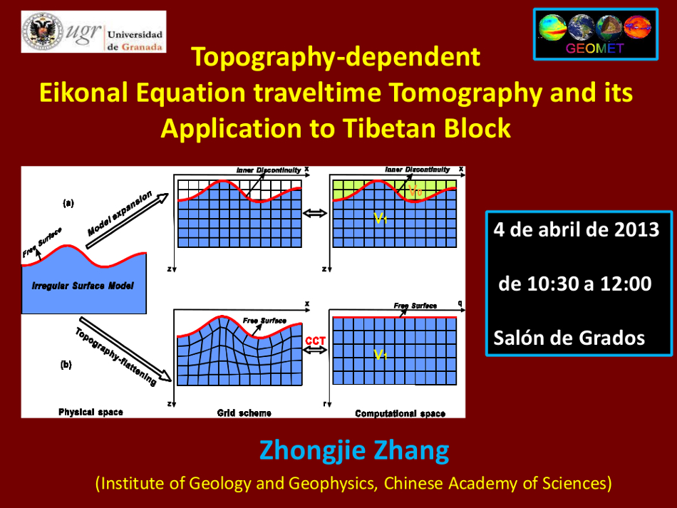 TopographyDependent